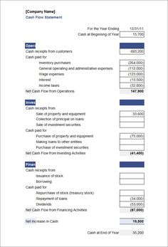 funding request example statement of need