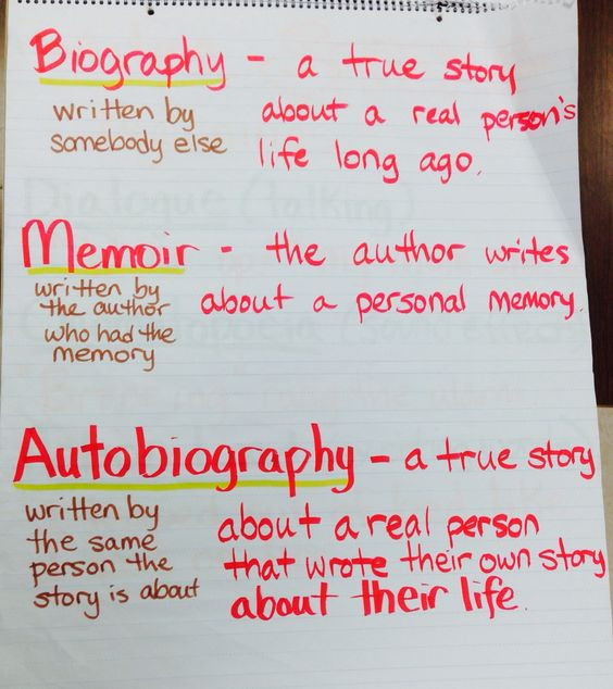 a memoir is an example of which type of writing
