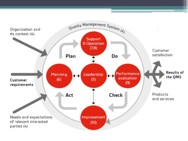 example selection criteria supports strategic direction