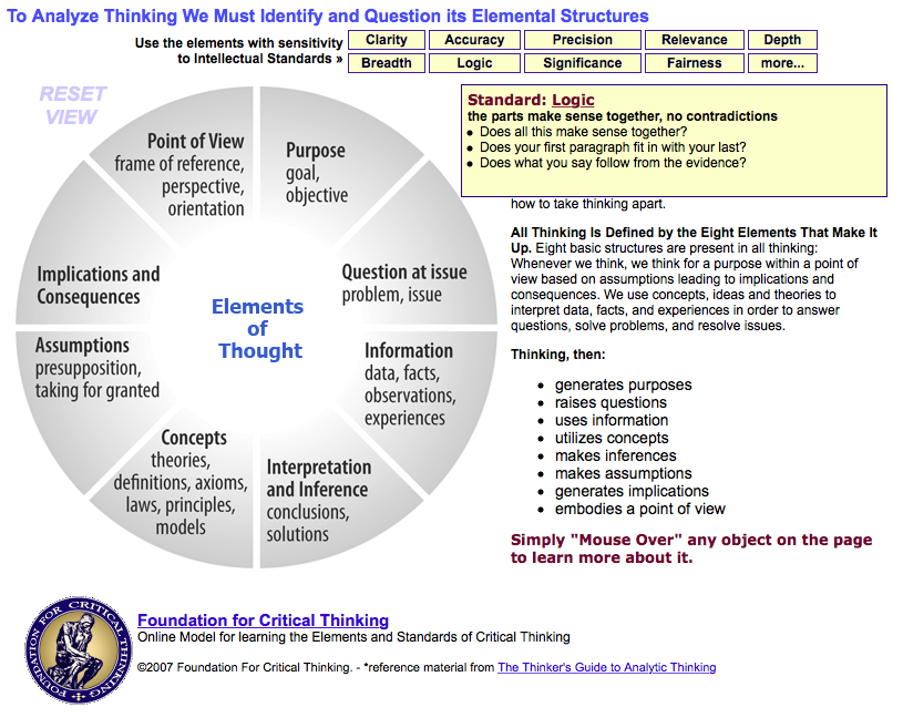 example of conceptual and analytical skills
