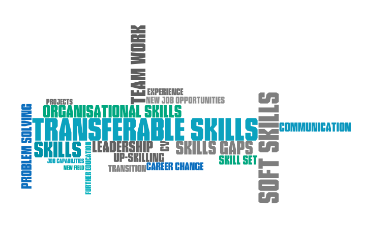 what is an example of a transferable skill