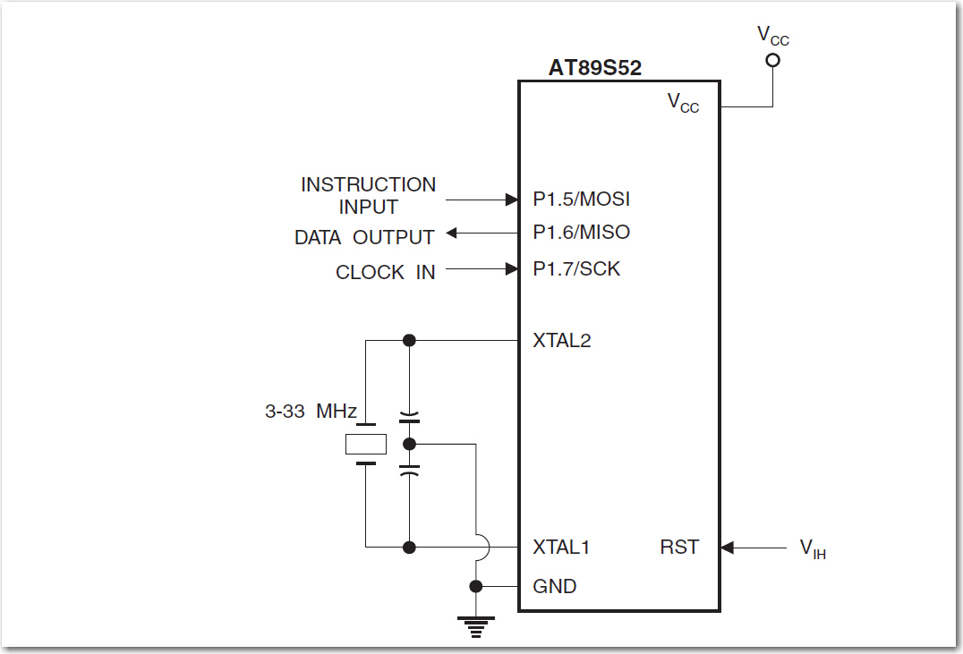 serial port communication in c example