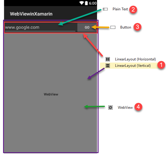 load url in webview android example
