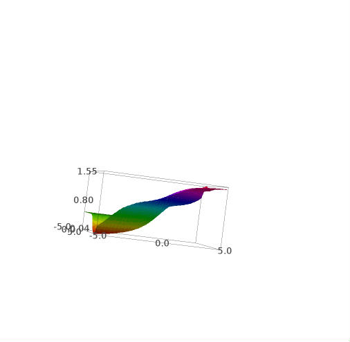 function approximation q learning example code