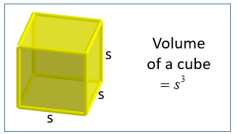 formula for surface area of a rectangular prism example