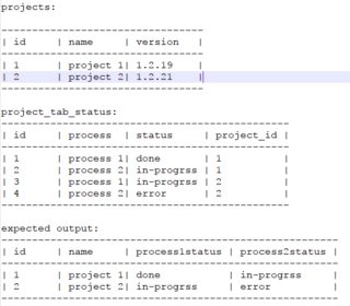 self join in mysql with example w3schools