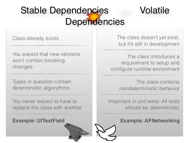 provide an example of dependency injection
