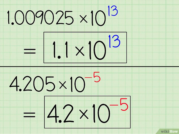 scientific notation to decimal notation example