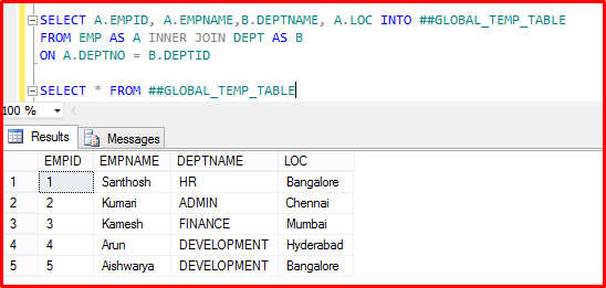 select into temp table sql server 2008 example