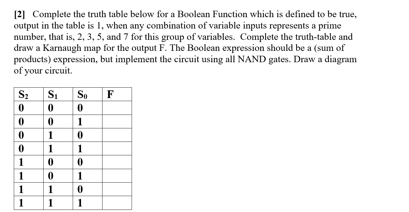 input function output example table