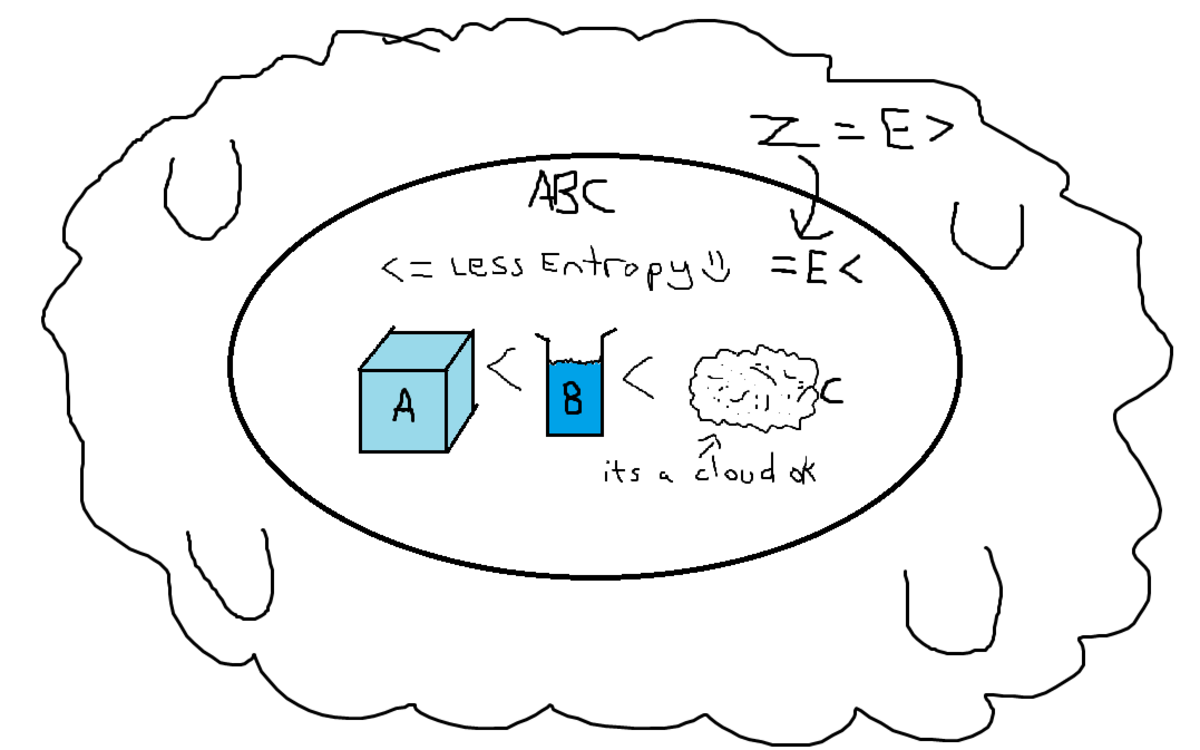 explain third law of thermodynamics with example