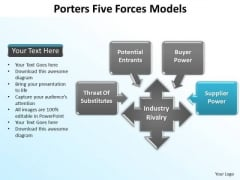 porter five forces model example ppt