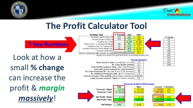 net profit margin ratio formula example