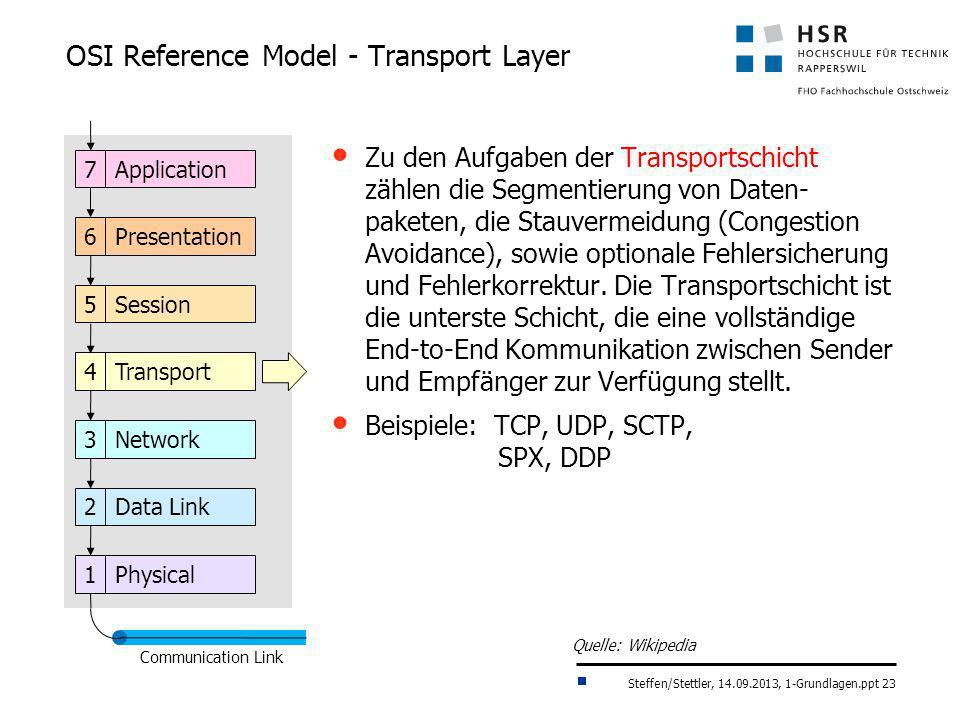 osi model with example ppt