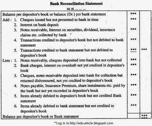 what are your weaknesses example for a bank